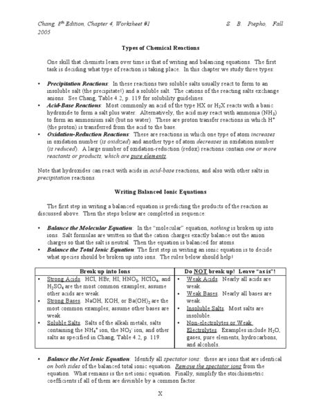Types Of Chemical Reactions Worksheet