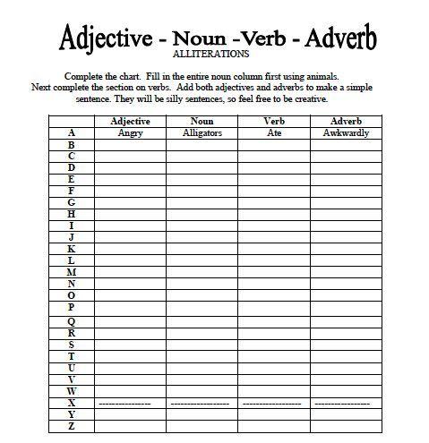 Image Result For Noun Verb Adjective Adverb Worksheet