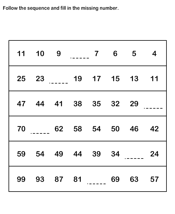 Learn From Number Sequence Worksheets