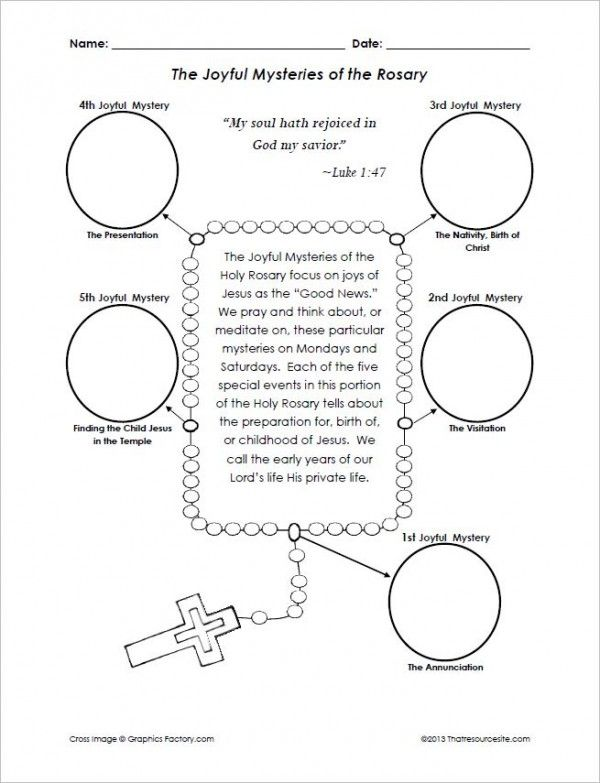 Joyful Mysteries Of The Rosary Cut And Paste Activity