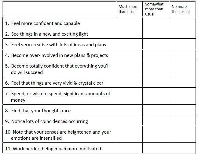 Bipolar Disorder Worksheets