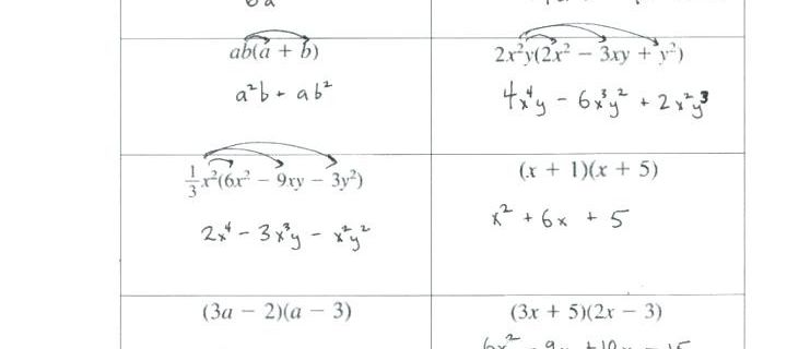 Algebra 2 Factoring Polynomials Worksheet New 9th Grade Algebra