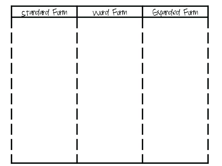 Numeric Form To Expanded Within 1 Million Worksheet Worksheets 3rd