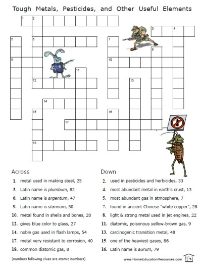 Chemical Elements Worksheets – Home Education Resources