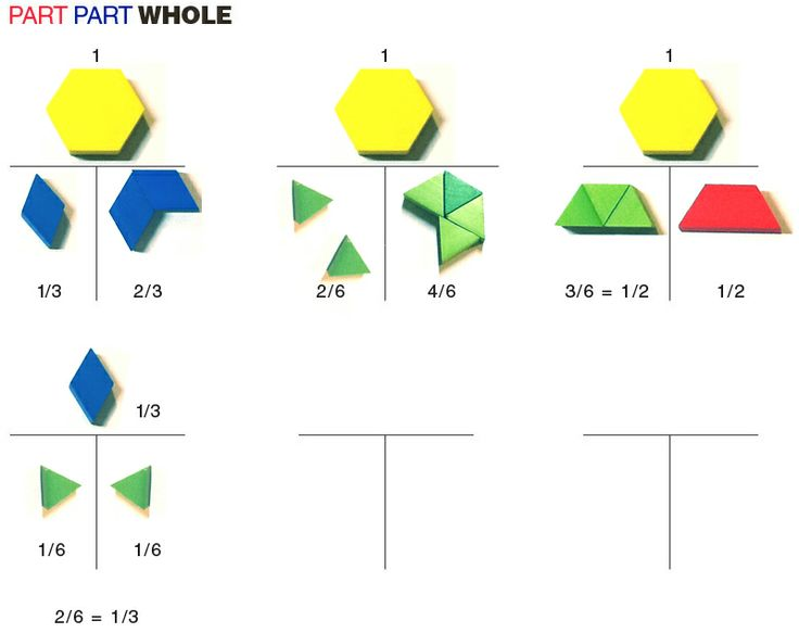 E Is For Explore!  Fractions With Pattern Blocks