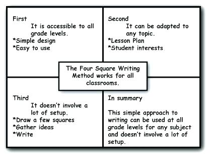 Easy English Worksheets Grade 1 4 Square Writing Template Four