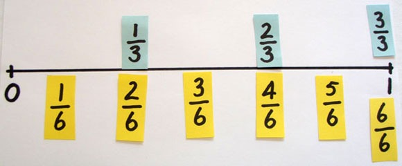 Linear Models   Equivalence   Good Teaching   Fractions