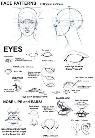 Drawing Faces I Remember A Similar Worksheet Like This When I Took