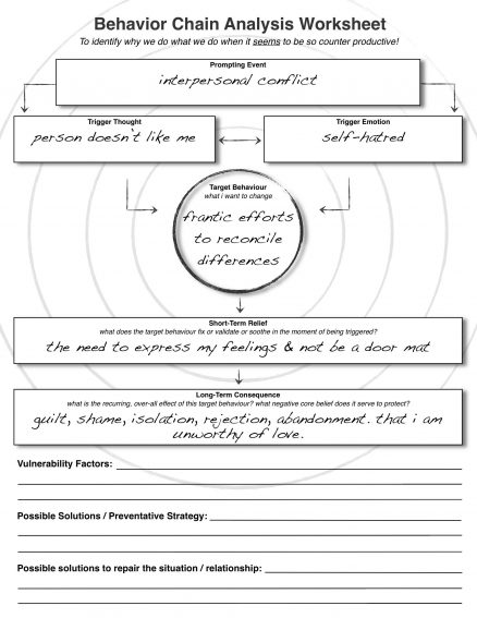 Free Marriage Counseling Worksheets Library Download And Print On