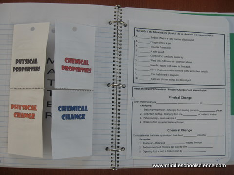 Physical & Chemical Properties Vs Physical & Chemical Changes