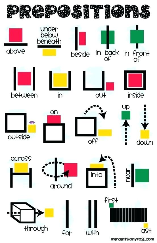 Preposition Definition For Kids Ever Seen This Anchor Chart For