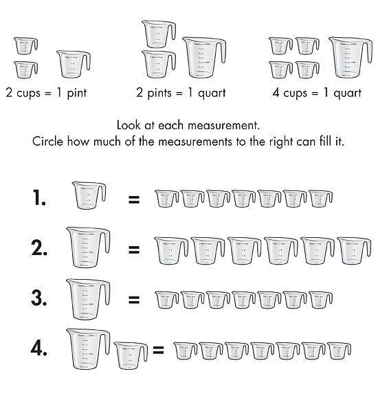 Kitchen Math Measuring Worksheet – 203 O Kitchen Math And