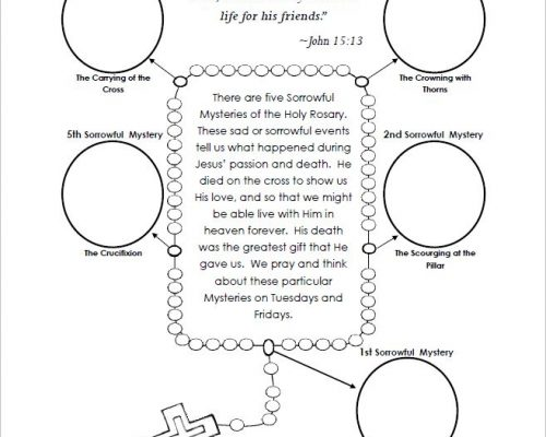 Sorrowful Mysteries Of The Rosary Cut And Paste Activity