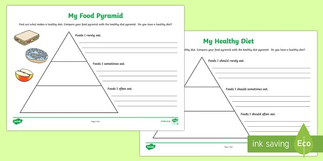 Healthy Eating Food Pyramid Worksheet