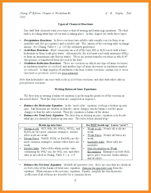 Types Of Chemical Reactions Worksheet Answers Unique Equations Amp