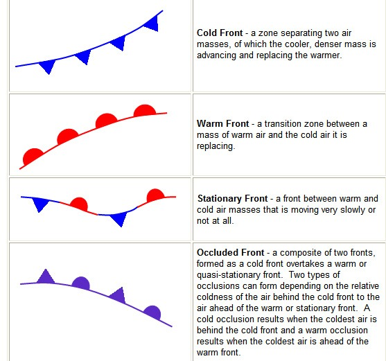 Weather Map Symbols Worksheet Worksheets For All Download And
