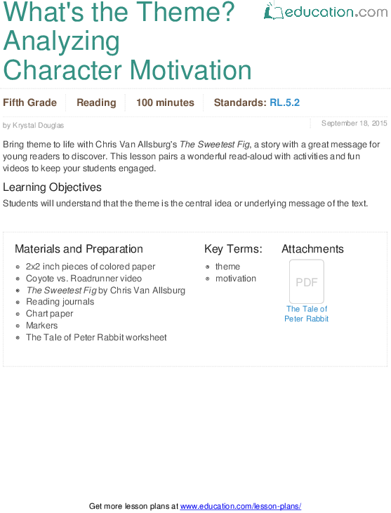 Determining A Character's Motivation