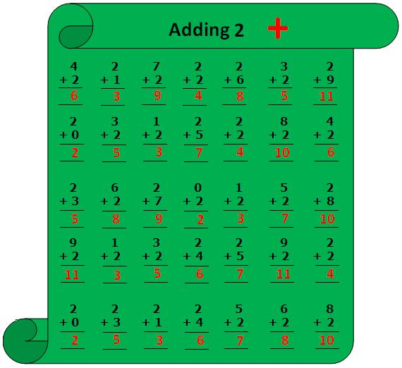 Worksheet On Adding 2