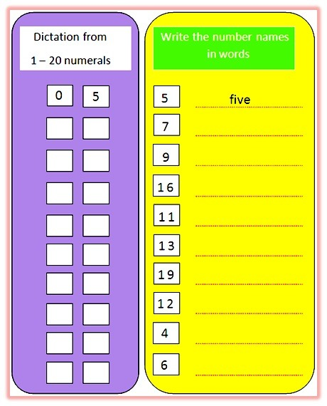 Worksheet On Number Names From One To Twenty
