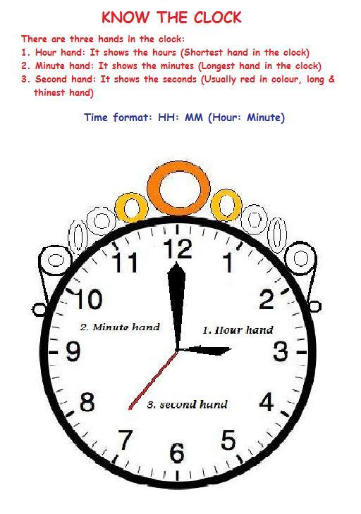 Printables  Parts Of A Clock  Mywcct Thousands Of Printable Activities
