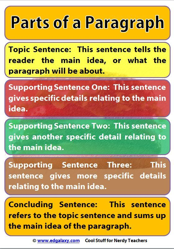 Free Classroom Poster  Parts Of A Paragraph