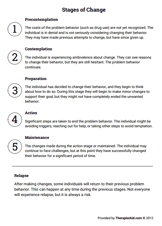 Stages Of Change (worksheet