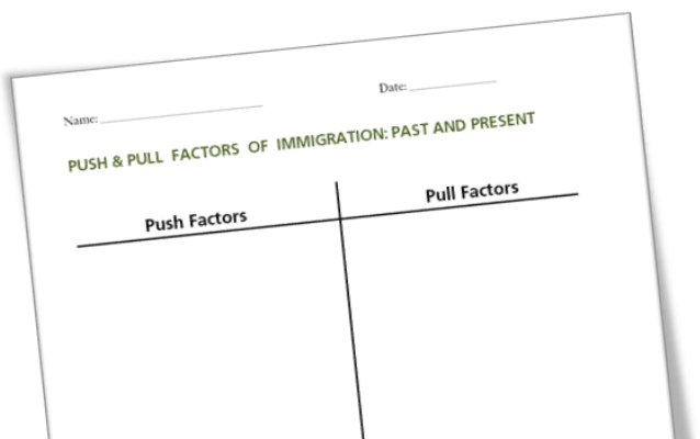 Worksheet About Push And Pull Factors Using A T