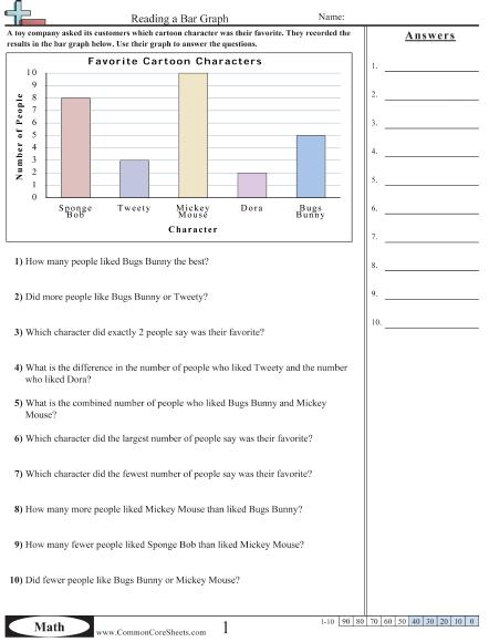 Bar Graphs Worksheets
