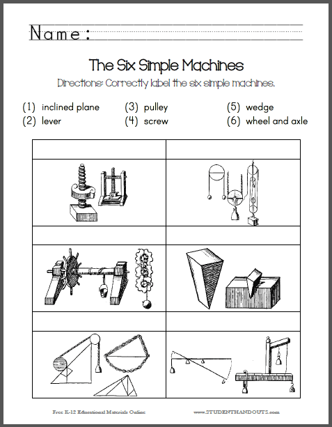 Students Are Asked To Identify The Six Simple Machines  (1