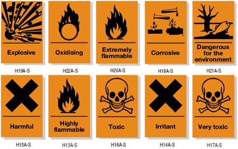 Safety Symbols Worksheet