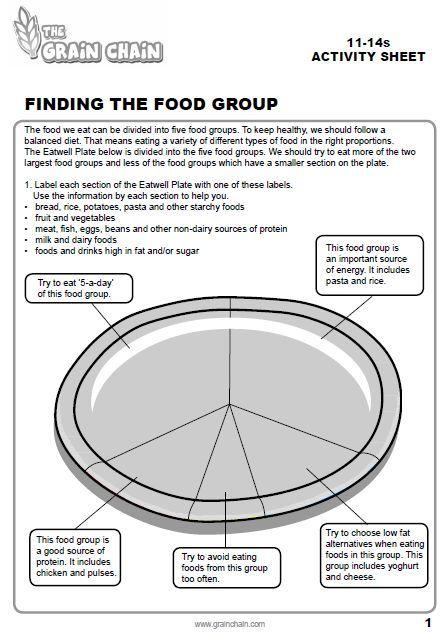 Eatwell Plate Worksheet