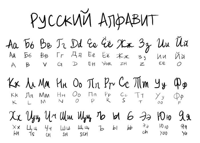 I Love Seeing Different Forms Of Russian Cursive! This Handwriting