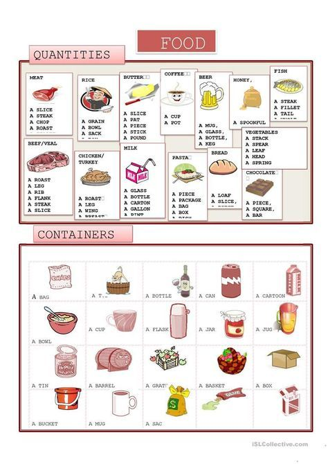 Food  Quantity And Containers Worksheet