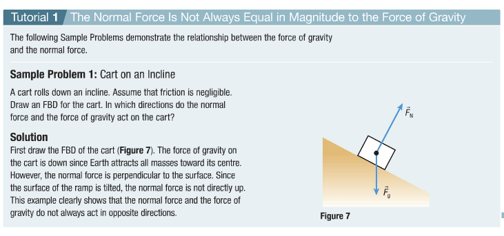 Gravitational Force And Friction