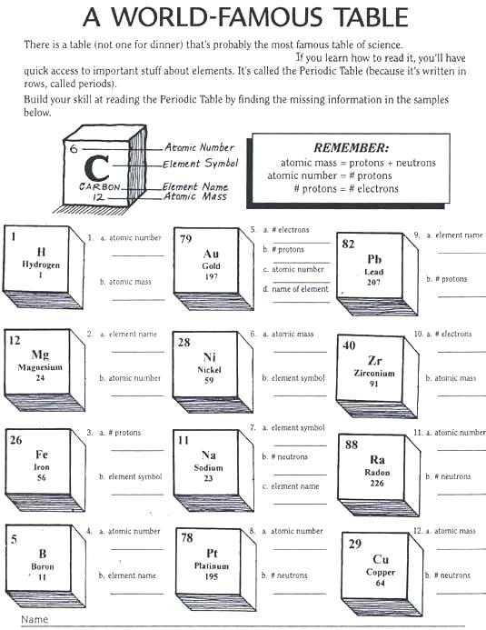 Atoms And Molecules Worksheets Middle School Free Library Download