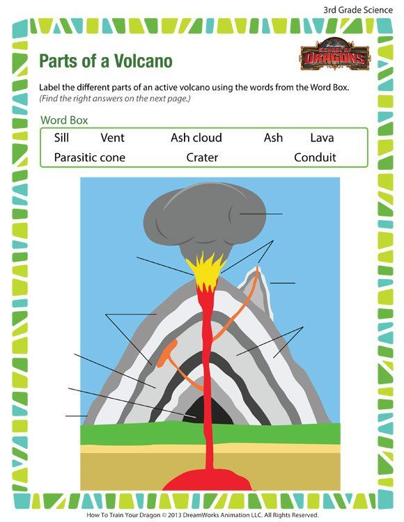 Free Printable Volcano Worksheet