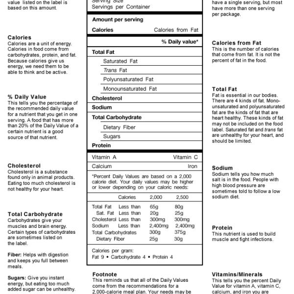 Blank Food Label Worksheet Blank Food Label 46 Nutrition Int Low