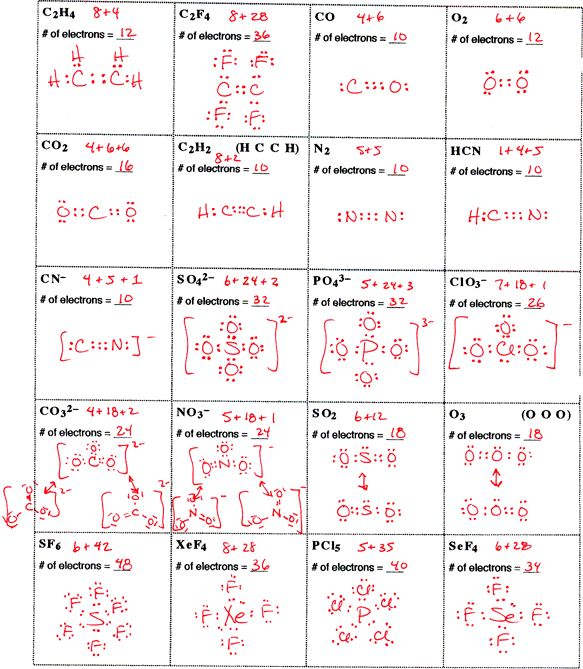 Bohr Model And Lewis Dot Diagram Worksheet Answers