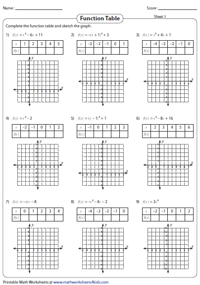Complete The Function Tables And Graph The Quadratic Function