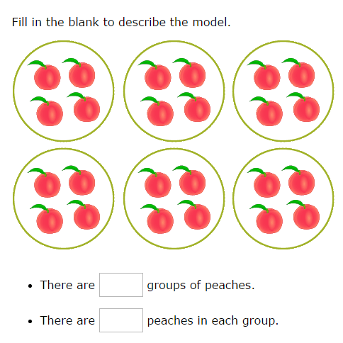 Teaching And Understanding Multiplication Concepts