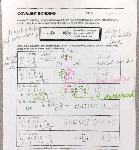 Covalent Bonding Worksheet Answers Ionic And Covalent Compounds