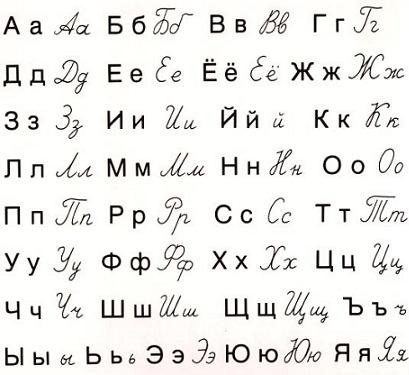 Learn Russian Alphabet (cyrillic) – The Mendeleyev Journal – Live