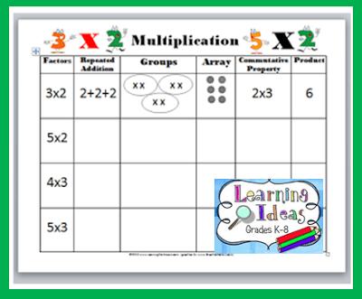 Free Multiplication Concept Worksheet
