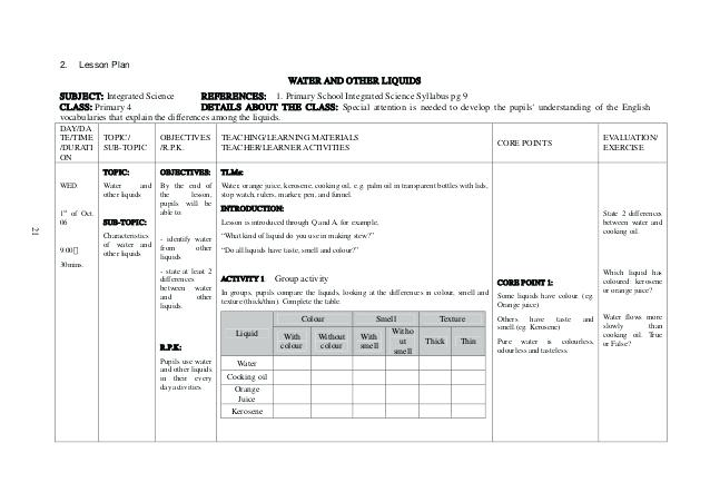 English Worksheets For Primary 2 Year Resources Free Printable Uk
