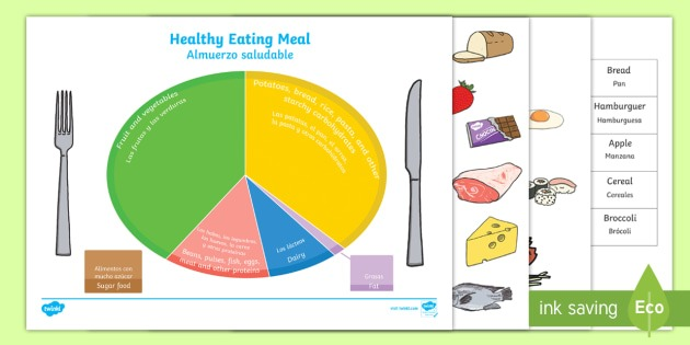 Healthy Eating Divided Plate Sorting Worksheet   Activity Sheet