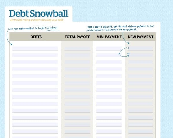 Free Debt Snowball Spreadsheet & Calculator (to Pay Off Debt Faster)