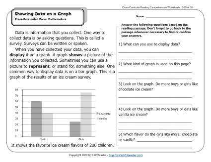 Showing Data On A Graph