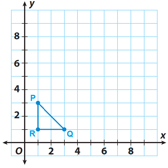 Algebraic Representations Of Dilations Worksheet