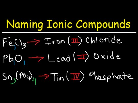 Naming Binary Ionic Compounds With Transition Metals & Polyatomic