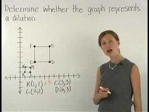 Math Dilations